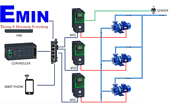 Remote pumping station monitoring solution